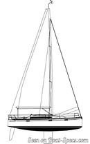 AD Boats <b>Salona 33</b> plan de voilureImage issue de la documentation commerciale © AD Boats