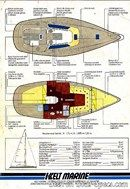 Kelt 8.50 layout Picture extracted from the commercial documentation © Kelt