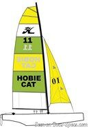 Hobie Cat Max sailplan Picture extracted from the commercial documentation © Hobie Cat