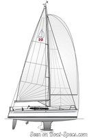 Dehler 32 sailplan Picture extracted from the commercial documentation © Dehler