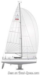 Dehler 35SQ sailplan Picture extracted from the commercial documentation © Dehler