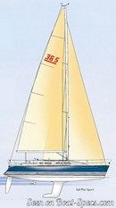 X-Yachts X-362 plan de voilure Image issue de la documentation commerciale © X-Yachts