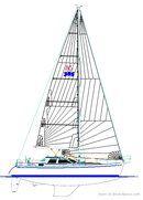 Nauticat Yachts Nauticat 385 plan de voilure Image issue de la documentation commerciale © Nauticat Yachts