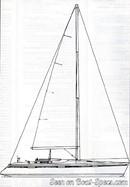 Bénéteau Océanis 430 sailplan