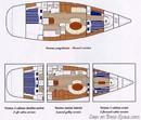 Bénéteau First 47.7 layout