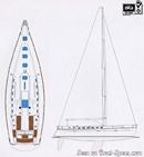 Bénéteau First 47.7 sailplan