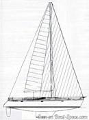 Bénéteau Océanis 500 sailplan