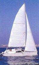 Fora Marine RM 800 en navigation