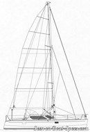 Fora Marine RM 1050 sailplan