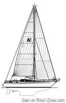 Nauticat Yachts Nauticat 515 sailplan