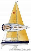 X-Yachts X-482 sailplan