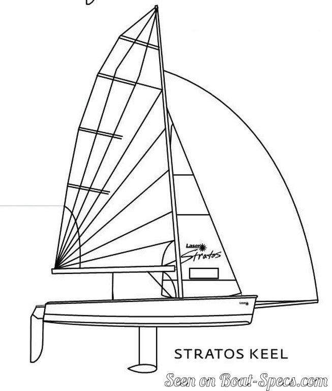 Laser Stratos fin keel (Laser Performance) sailboat