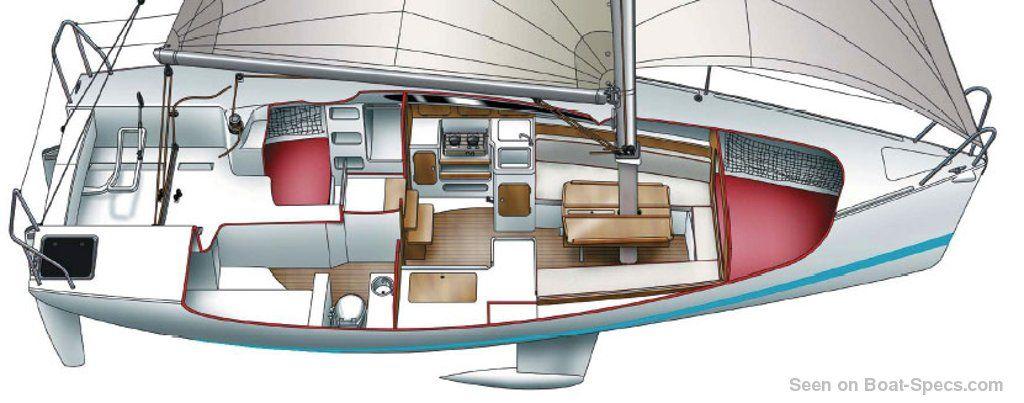 jpk 960 fiche technique de voilier sur boat. Black Bedroom Furniture Sets. Home Design Ideas