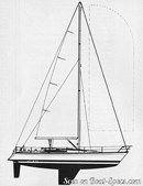Bénéteau R/C 42 sailplan