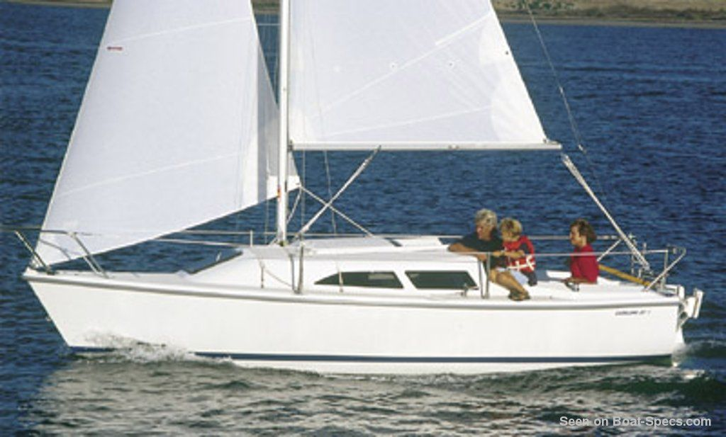 Catalina 22 MkII wing keel (Catalina Yachts) sailboat specifications