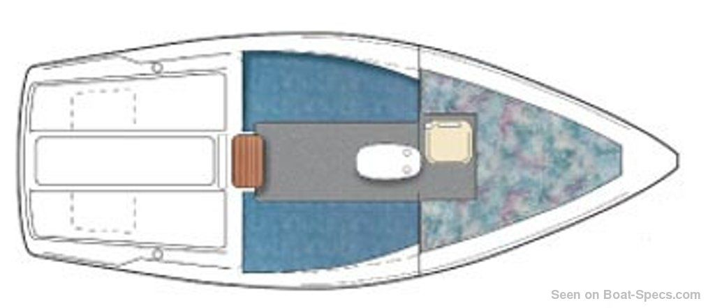 Catalina 22 MkII swing keel (Catalina Yachts) sailboat