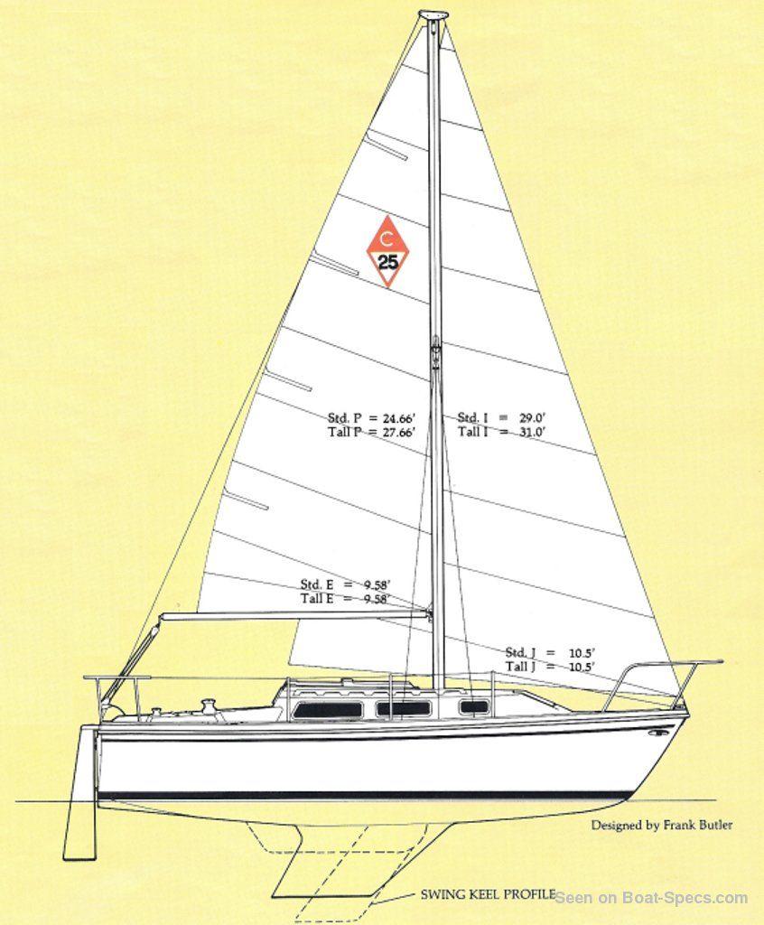 Catalina 25 tall rig (Catalina Yachts) sailboat