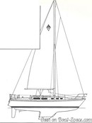 Catalina Yachts Catalina 34 MkI plan de voilure