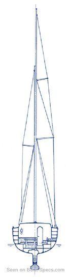 Amel Super Maramu 2000 sailplan