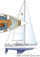 Catalina Yachts Catalina 34 MkII plan de voilure