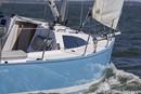 Catalina Yachts Catalina 275 Sport sailing