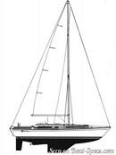 Bénéteau Idylle 13.50 sailplan