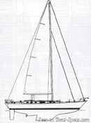 Bénéteau Idylle 15.50 sailplan