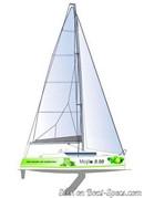 IDB Marine  Mojito 888 sailplan