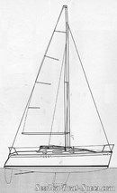 Bénéteau First 265 sailplan