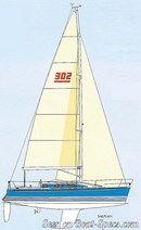X-Yachts X-302 plan de voilure