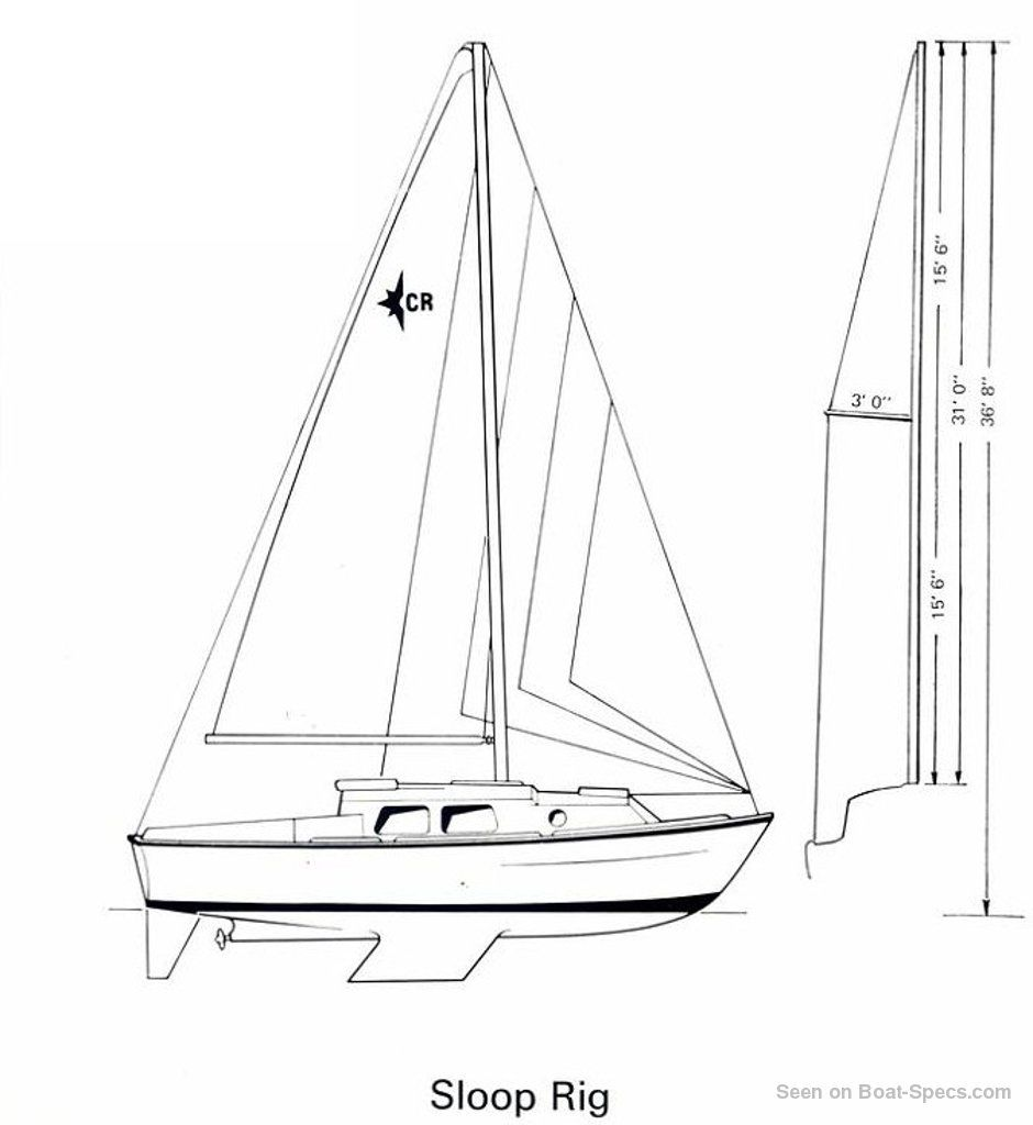 Westerly Centaur ketch sailboat specifications and details