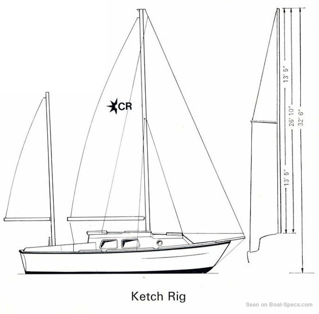 Westerly Centaur ketch sailboat specifications and details on Boat