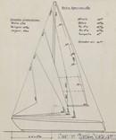 CNSO  Super Daïmio sailplan