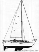 Bénéteau Idylle 8.80 sailplan