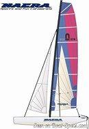 Nacra 570 sailplan