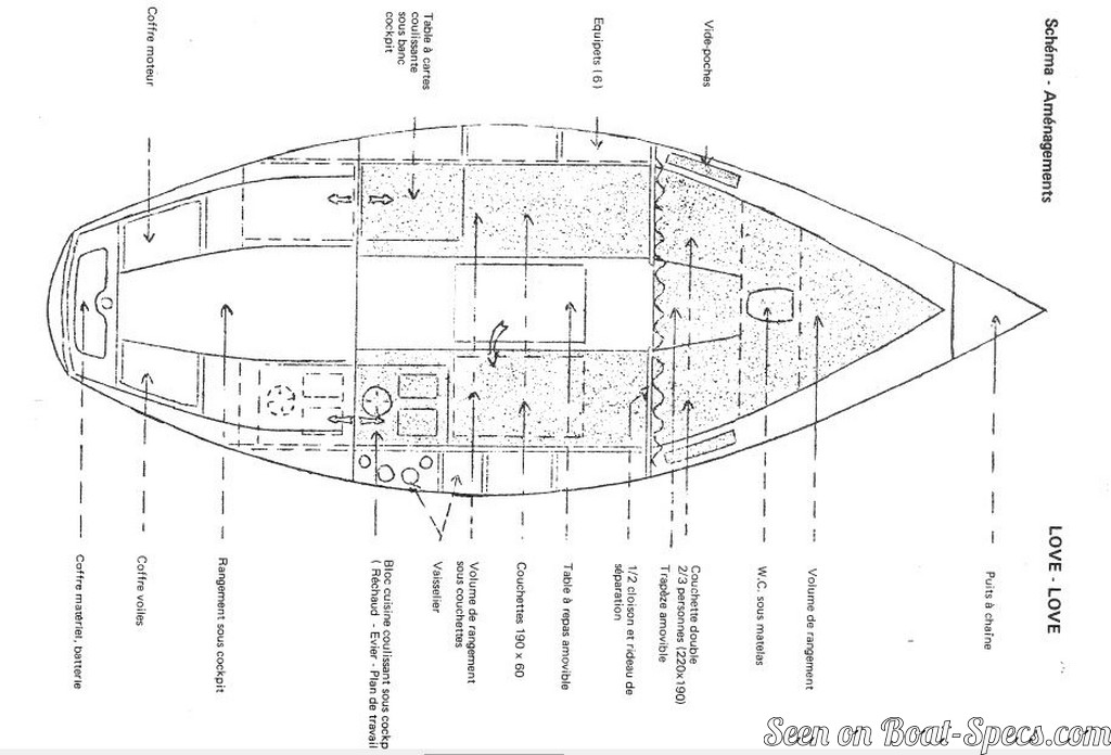 (Jeanneau) sailboat specifications and details on ... on