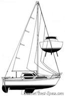 Bénéteau Evasion 22 sailplan