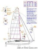 Corsair F28 R sailplan