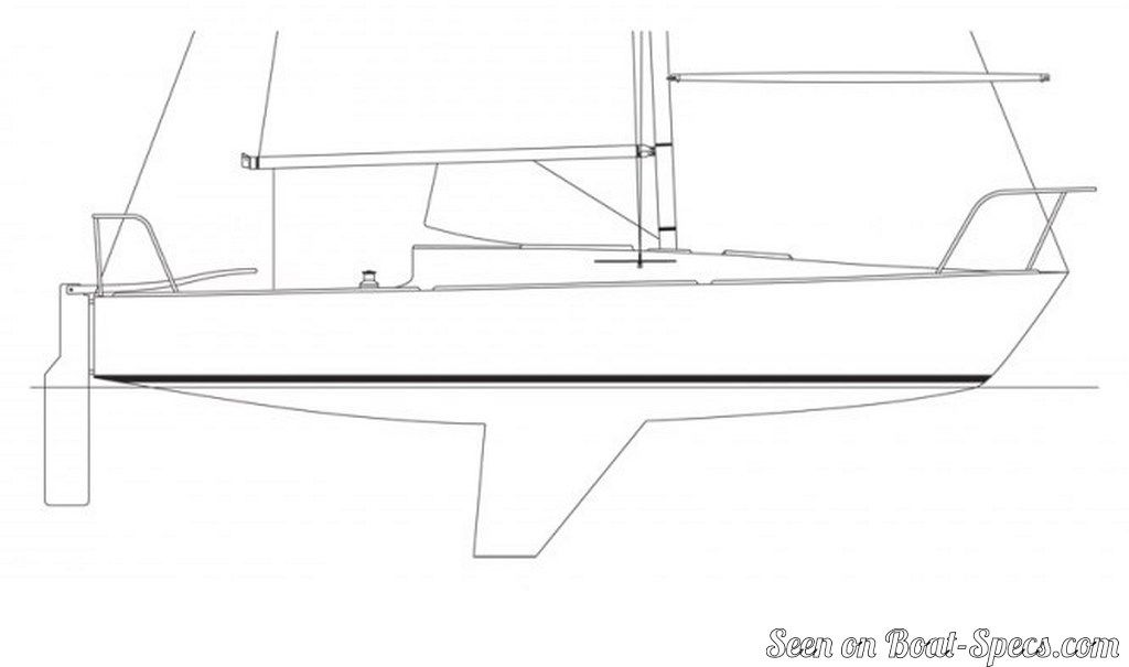 J/24 (J/Boats) sailboat specifications and details on Boat