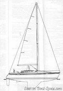 Bénéteau Océanis 350 sailplan