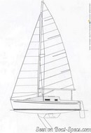 Gibert Marine Gib'Sea 264 sailplan