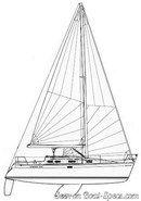 Bénéteau Océanis 300 sailplan