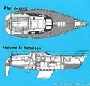 Etap 32i layout