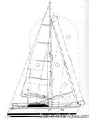 Etap 32i sailplan