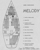 Jeanneau Melody layout