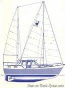 Nauticat Yachts Nauticat 33 sailplan