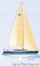 X-Yachts X-362 sailplan