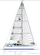 Nauticat Yachts Nauticat 37 sailplan