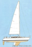 Bénéteau First 375 sailplan