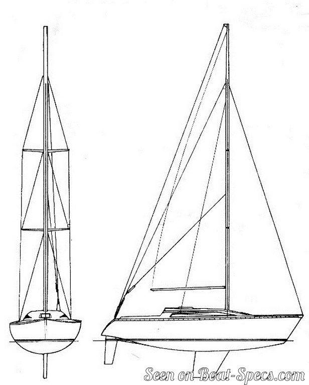 Sailboat Rig Dimensions Diagram
